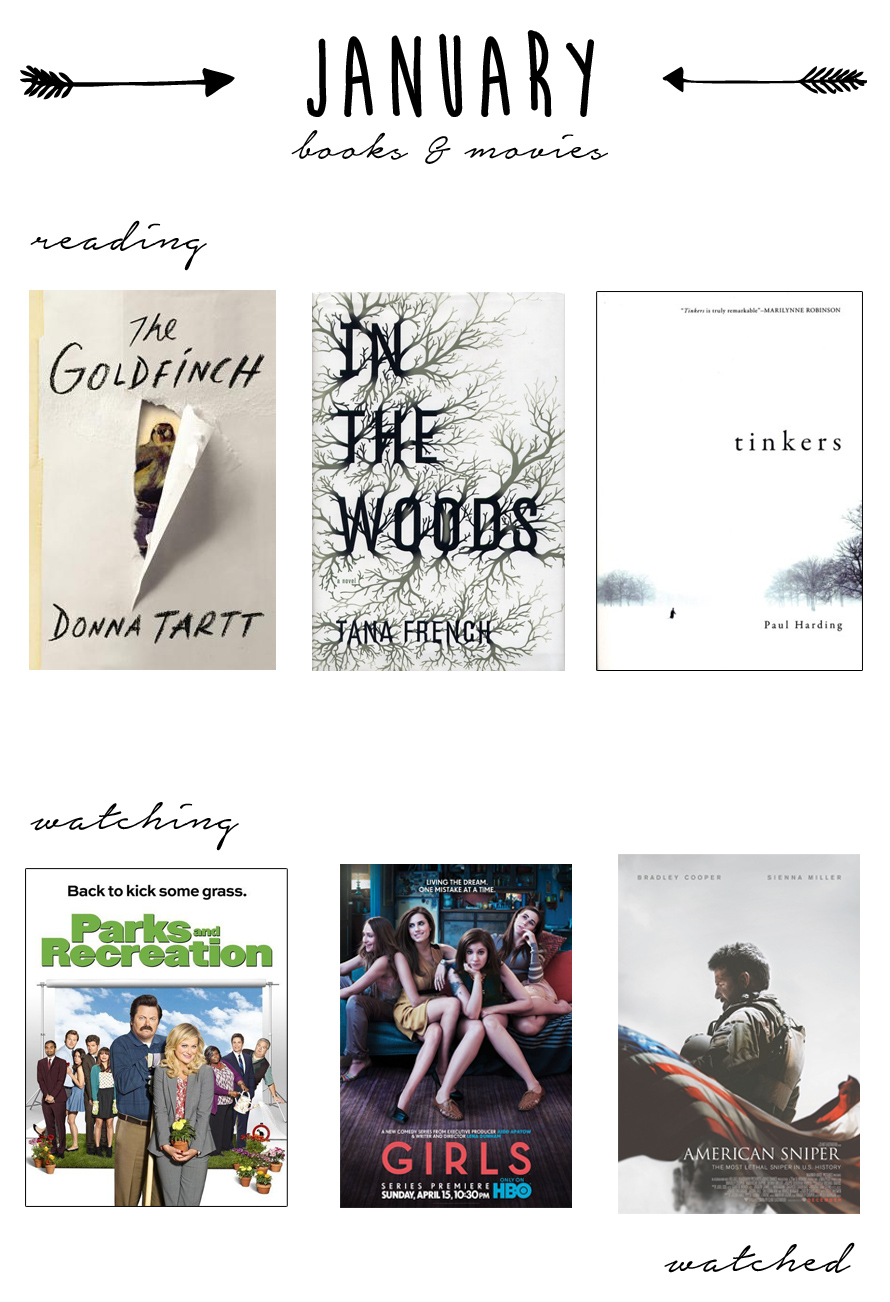 january reading/read + watching/watched
